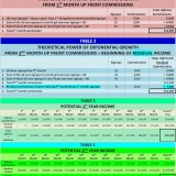 Neucopia Compensation Plan – Linear Model with Spreadsheets